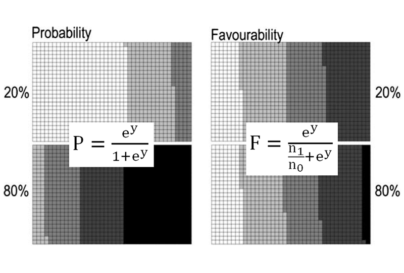 The Favourability Function